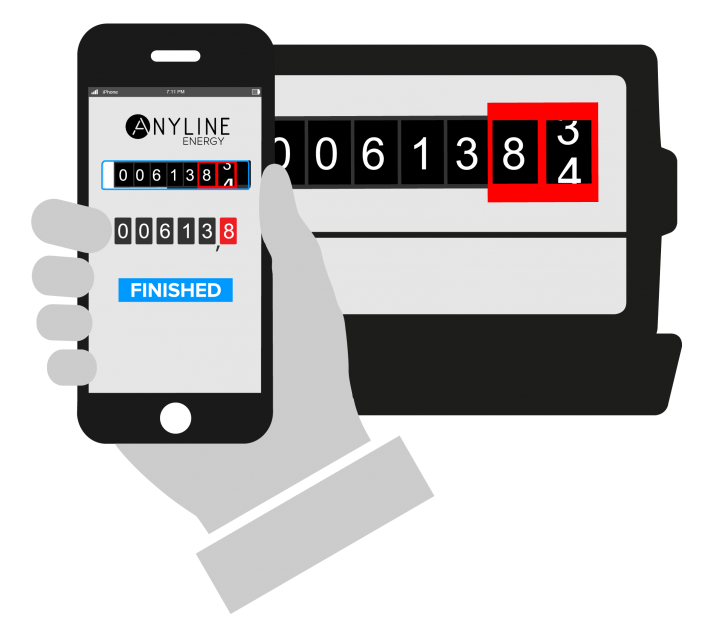 graphic of smartphone scanning a electricity meter value